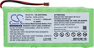Cameron Sino–Batteria 3500mAh/37.80Wh di ricambio per Ando AQ7250