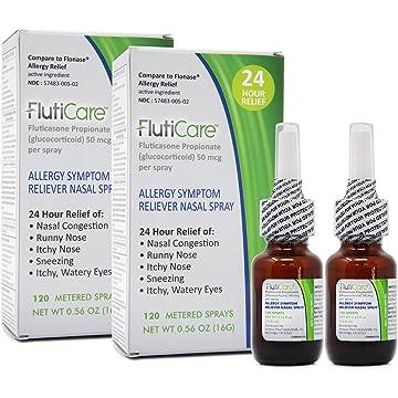 FlutiCare Nasal Sprays