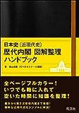 日本史〔近現代史〕 歴代内閣 図解整理 ハンドブック
