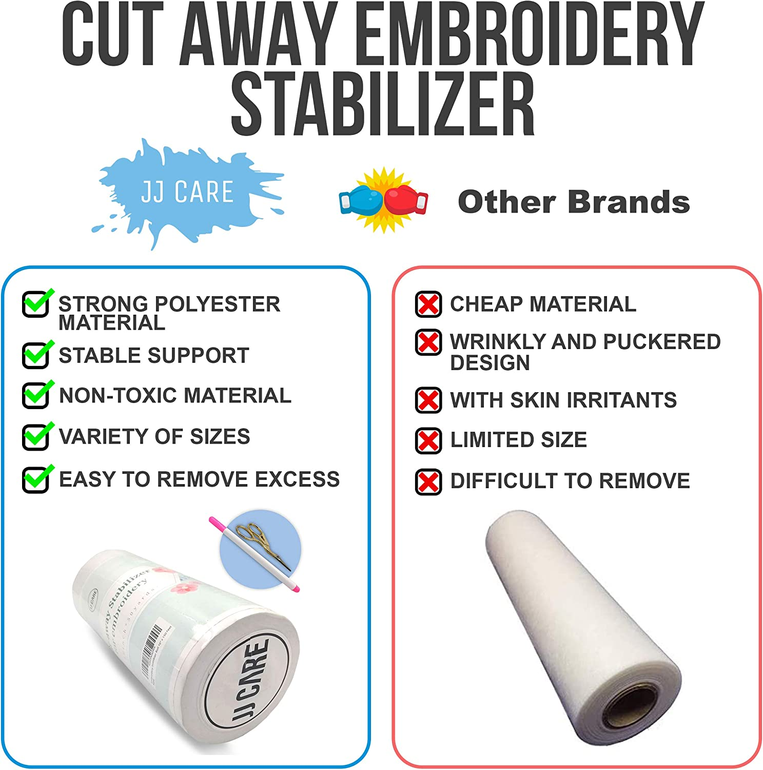 "Cutaway Embroidery Stabilizer 12/"" x 51 Yards Medium 80gsm Polymesh Stabilizer Cut-Away Stabilizer for Machine Embroidery with Free Pen /& Scissors Cut Away Embroidery Backing Premium White"