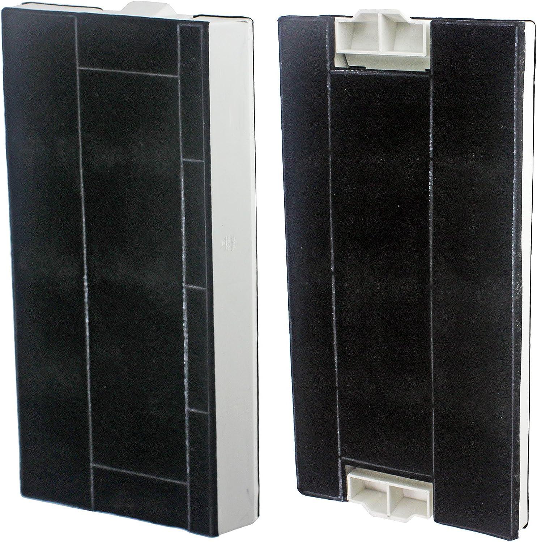 Spares2go completo de carbono el olor y Filtro de grasa para Gaggenau campana extractora/extractor ventilación (Pack de 2)