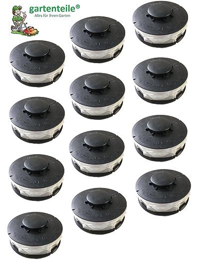 Spulenabdeckung passend für Gardenline Einhell KingCraft TopCraft Aldi Trimmer