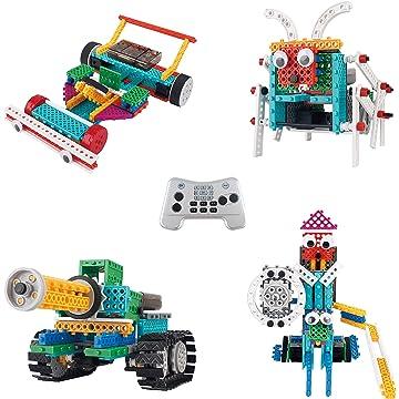 ThinkGizmos Ingenious Machines