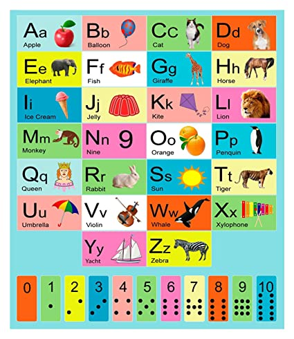Amazon.com: My ABC Alphabet and Numbers Learning Wall Chart ...
