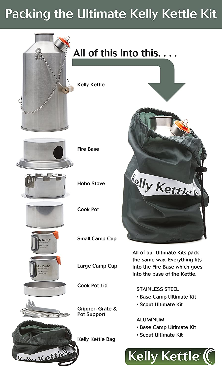 Kelly Kettle Scout 41 oz. Anodized Aluminum Ultimate Kit 1.2 LTR Rocket Stove Boils Water Ultra Fast with just Sticks Twigs. for Camping, Fishing, Scouts, Hunting, Emergencies, Hurricanes, Tornados