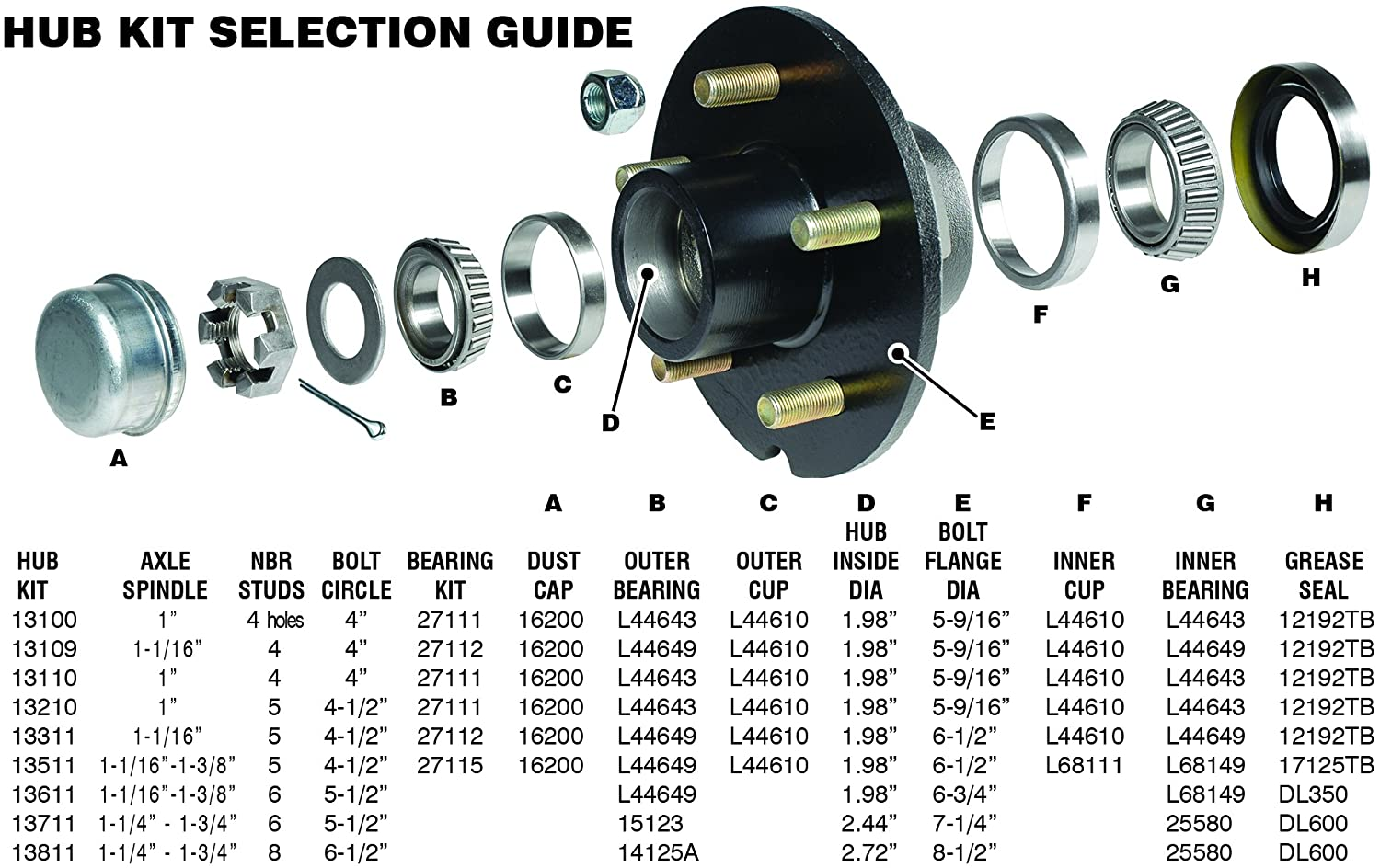 Tapered 1 3//4 to 1 1//4 Stud - Replacement Parts and Accessories for Your Ski Boat 12 Brake Size 6 x 5 1//2 Fishing Boat or Sailboat Trailer CE Smith Company CE Smith Trailer 13711 Trailer Hub Kit