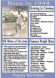 Born In 1948 Birthday Card