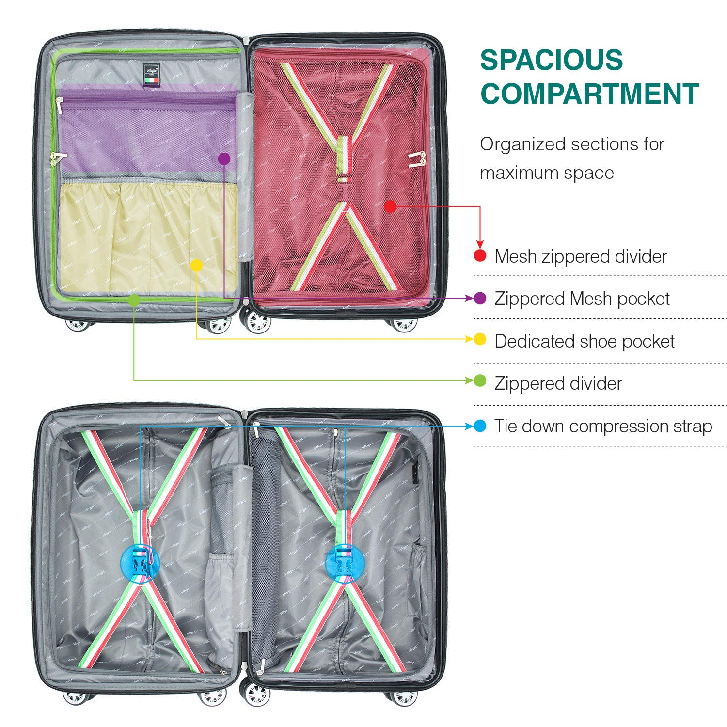 ... On USB port Polycarbonate 8 Wheel Spinner with Slash Proof Zipper TSA Lock and Expandable Zipper (22x14x9) (AQUA) / Maleta De Viaje De Polycorbonato Con ...
