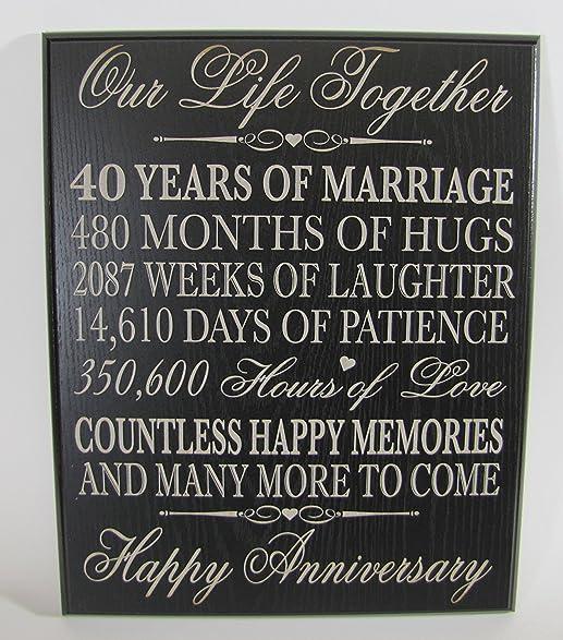 40th year wedding anniversary gifts