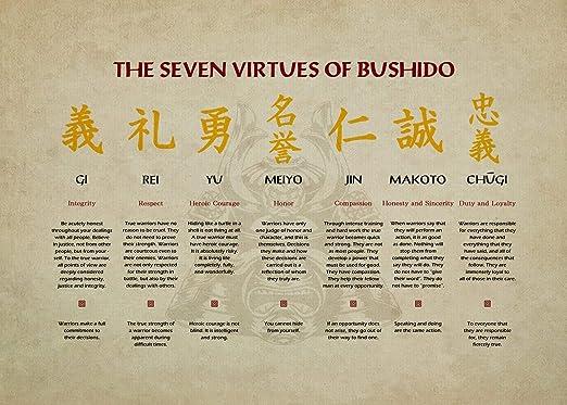 Bushido Las Virtudes del Samurái