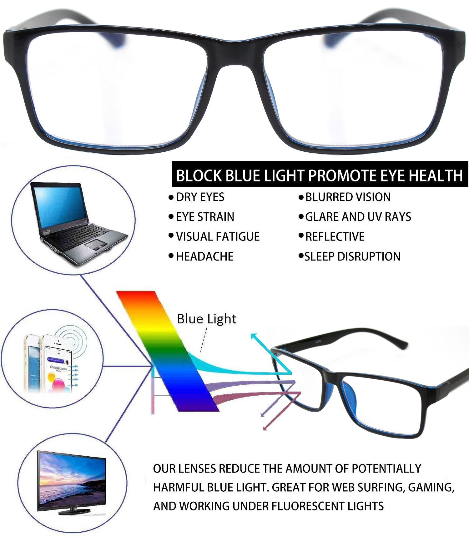 Anti Blue Light and Anti Block Glare Pro Computer Reading Glasses Unisex Readers (Black/Blue, 2.00 Strength)