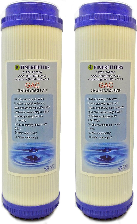 Finerfilters 25,4/cm GAC Filtre /à Charbon Actif Eau Cartouche Osmose Inverse Eau Potable Koi Pond Dechlorinator