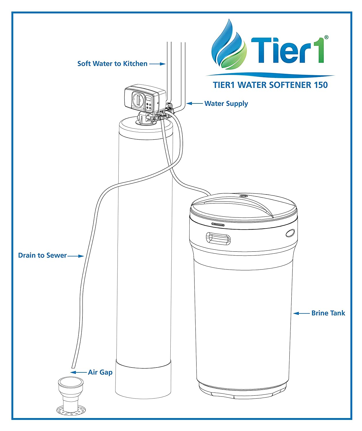 How To Hook Up A Water Softener Amazoncom Tier1 48000 Grain High Efficiency Digital Water