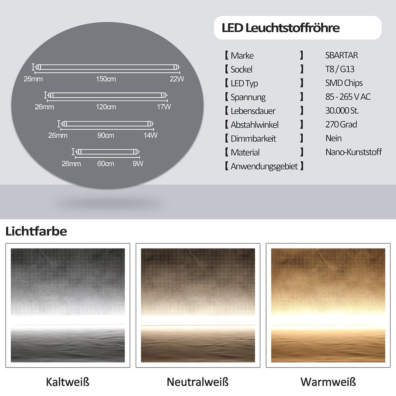81XUrZIU5LL._SL1500_ Wunderbar 58 Watt Leuchtstofflampe Lumen Dekorationen