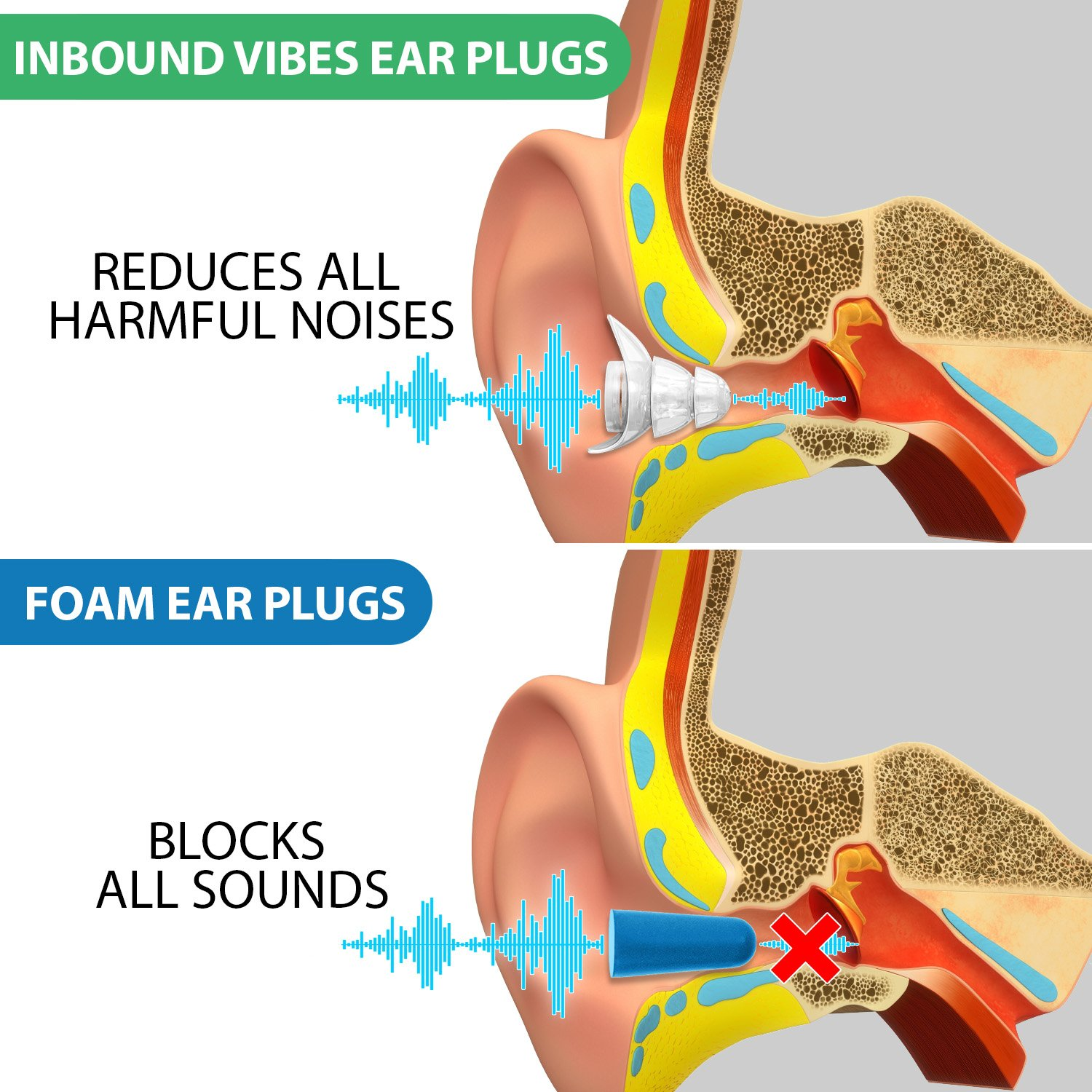 Sound Reducing Professional Ear Plugs - Most Effective Noise Reduction Ear Plugs for Concerts, Work, Sleep and Motorcycle Ear Protection - Soft and Comfortable Reusable Ear Plugs - Earplugs Sleep by Inbound Vibes (Image #9)