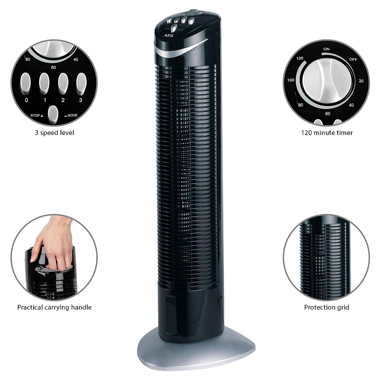 Verschiedene Funktionen des Tower-Ventilators von AEG
