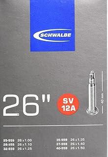 LEZYNE High-End Minipumpe Sport Drive HV Small Grau
