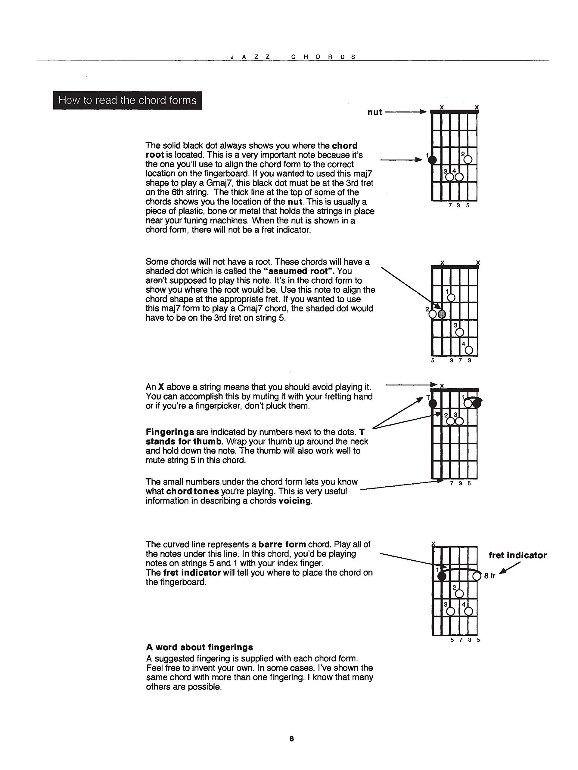 Ultimate Guitar Chords Jazz Chords The Ultimate Guitar Chord Book Series Latarski Don 9780769285252 Amazon Com Books