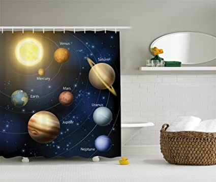 Ambesonne Art Decor Collection Solar System Orbit The Sun With Names Of Planets Geography Educational