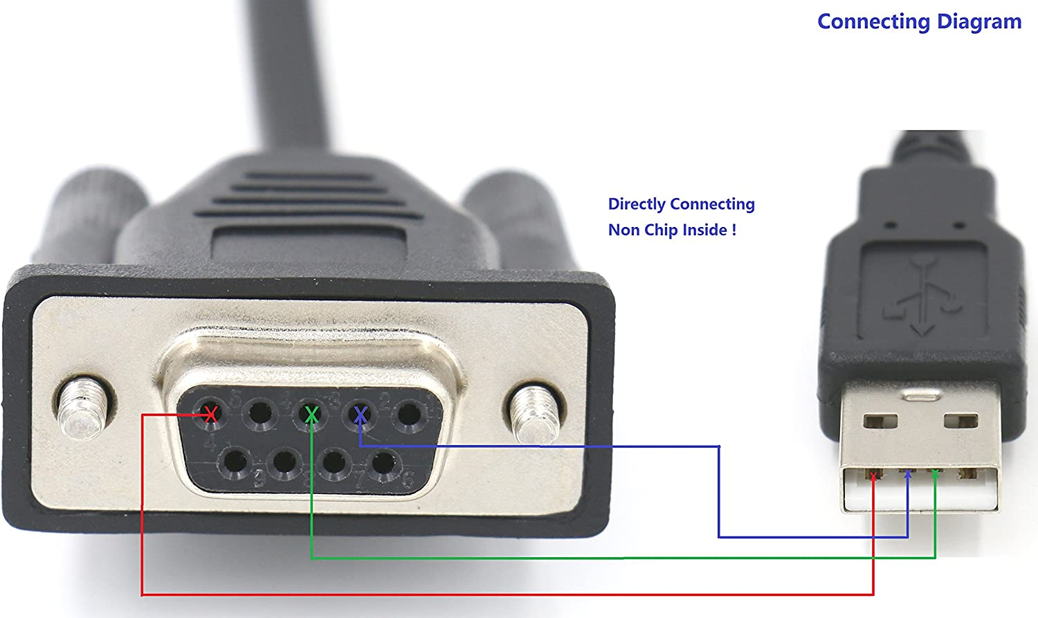 iExcell Straight-Through USB 2.0 to RS232 DB9 9 Pin Female PLC Programming  Cable, 3 Meter: Amazon.ca: ElectronicsAmazon.ca