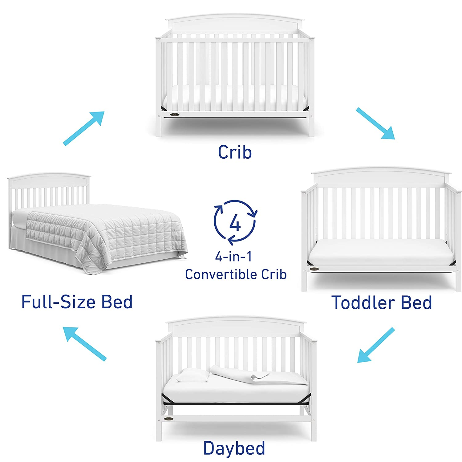 Amazon Com Graco Benton 4 In 1 Convertible Crib White Solid Pine And Wood Product Construction Converts To Toddler Bed Or Day Bed Mattress Not Included Baby