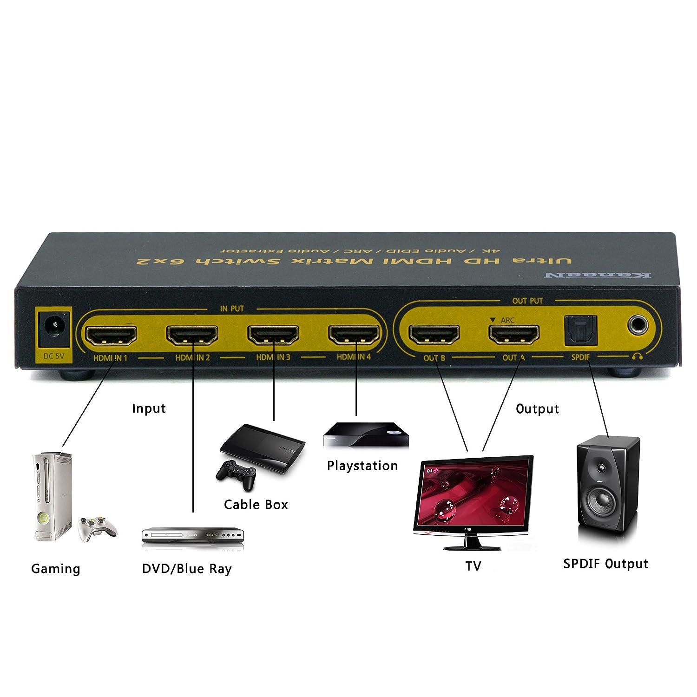 | Admite se/ñal 3D y FullHD 1080p Matriz de acople para HDMI 4 Entradas, 2 Salidas HDMI 1.3b HD KanaaN Mando a distancia SPDIF// Toslink y salida Audio Jack 3.5 mm Output Duplicador Splitter Switch para dispositivos HDMI 4x2