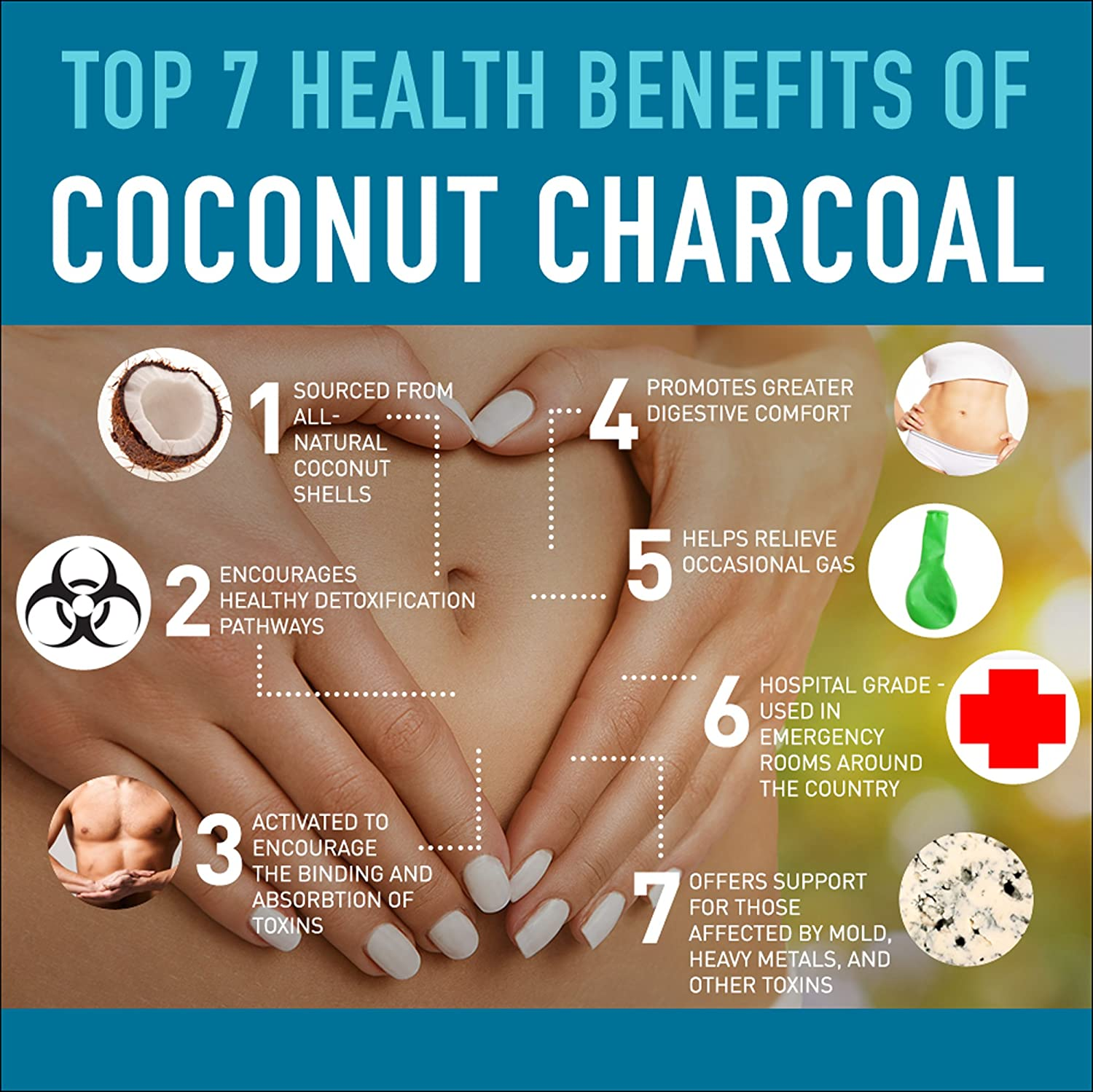 Amazon.com: Coconut Charcoal Capsules from The Myers Way Protocol ...