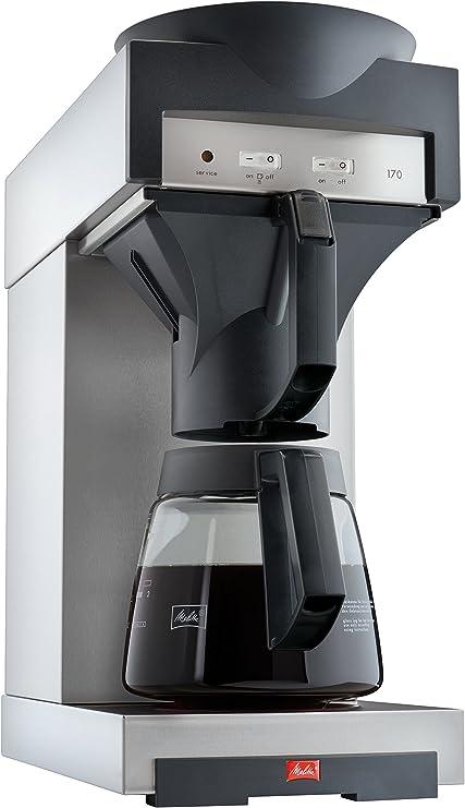 Melitta Professional filtro cafetera eléctrica Melitta 170 m ...