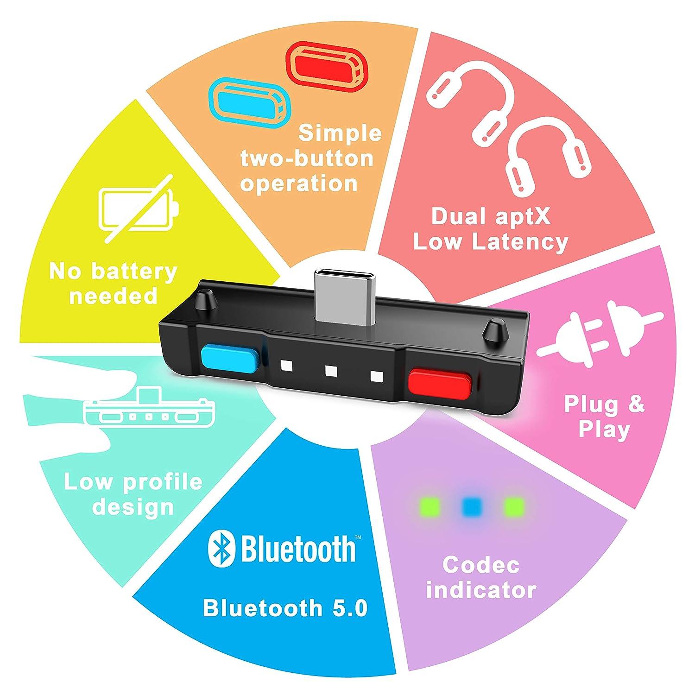 Bluetooth Audio Lag Fix Windows 10