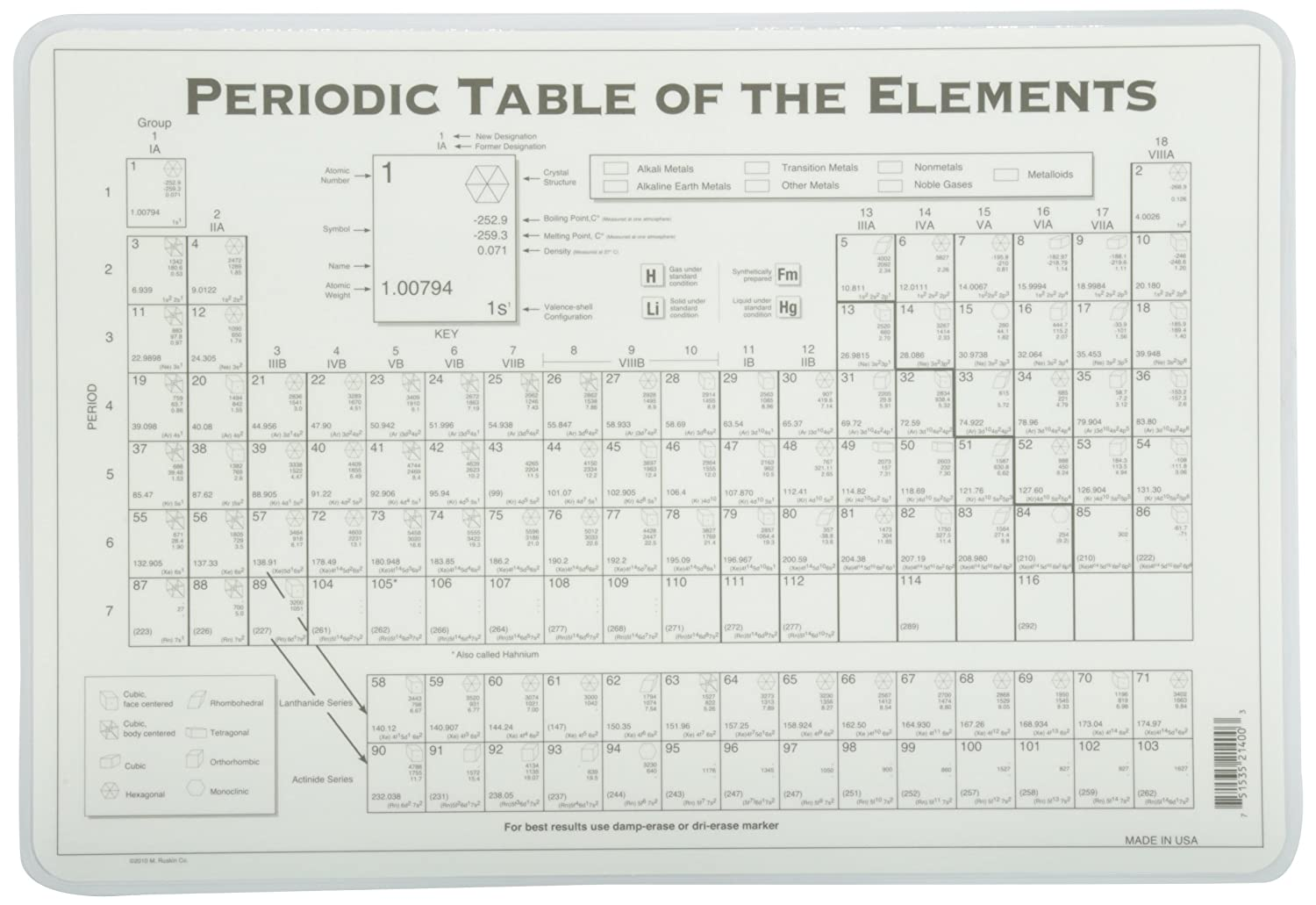 Amazon painless learning periodic table placemat home kitchen gamestrikefo Images