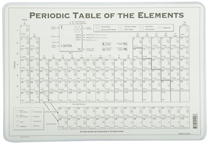 Amazon Painless Learning Periodic Table Placemat Home Kitchen