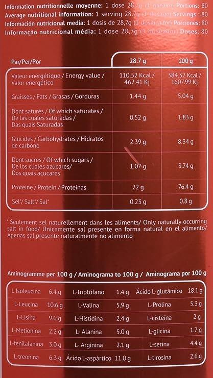EU Nutrition 100% Whey Premium Évolution Pinã Colada - 2300 gr