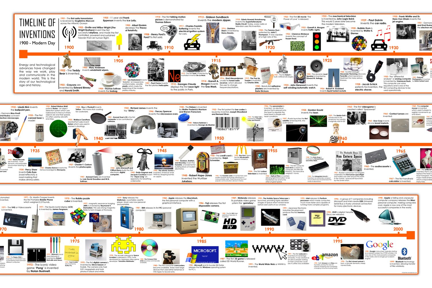 Timeline of 20th century inventions and technology printed on timeline of 20th century inventions and technology printed on vinyl 30 x 480 cm amazon office products gamestrikefo Image collections