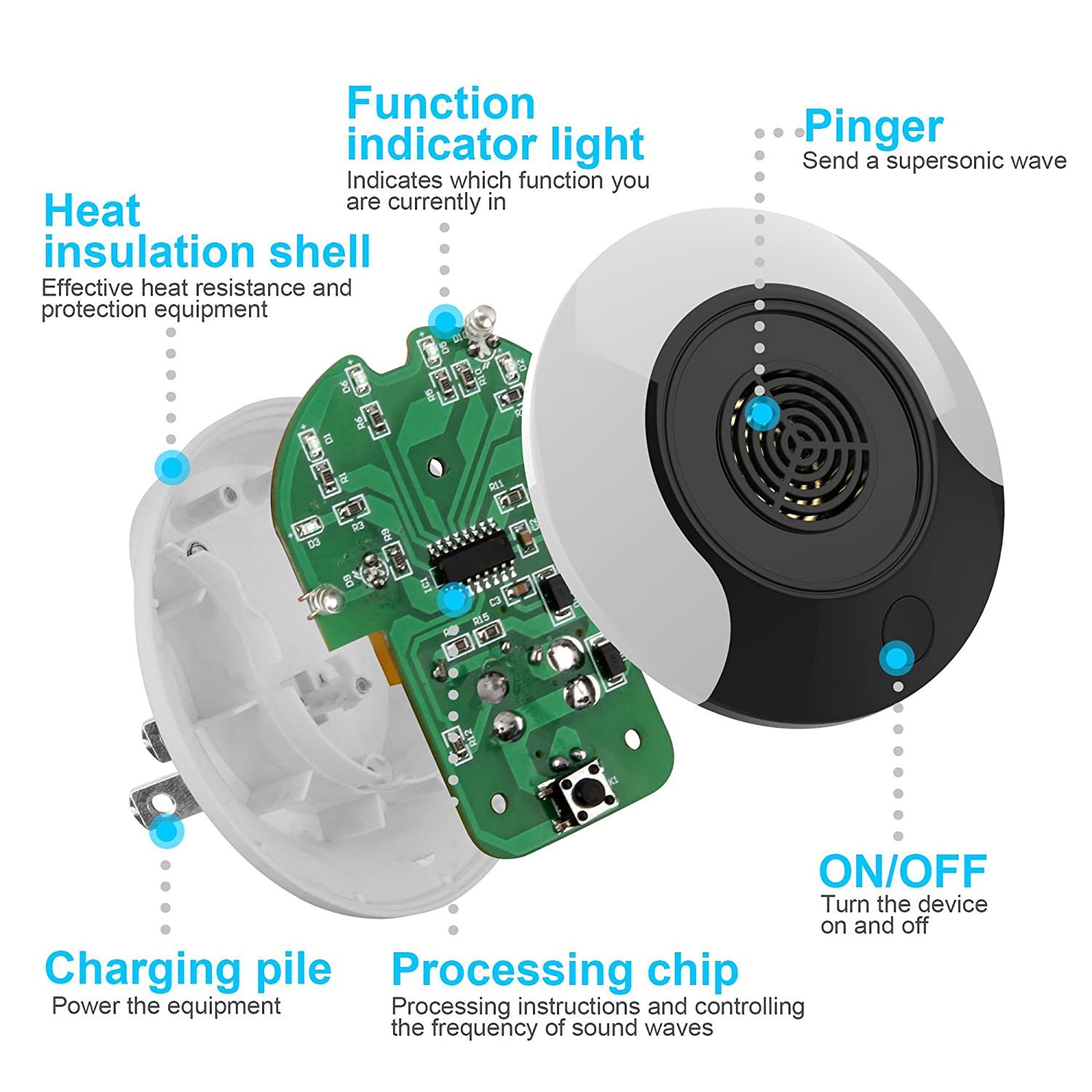 Yiven Pest Repellent Ultrasonic Control Mouse Plug Circuit Diagram Repeller Wiring In Indoor Outdoor Electronic Rodent Mosquito Insect