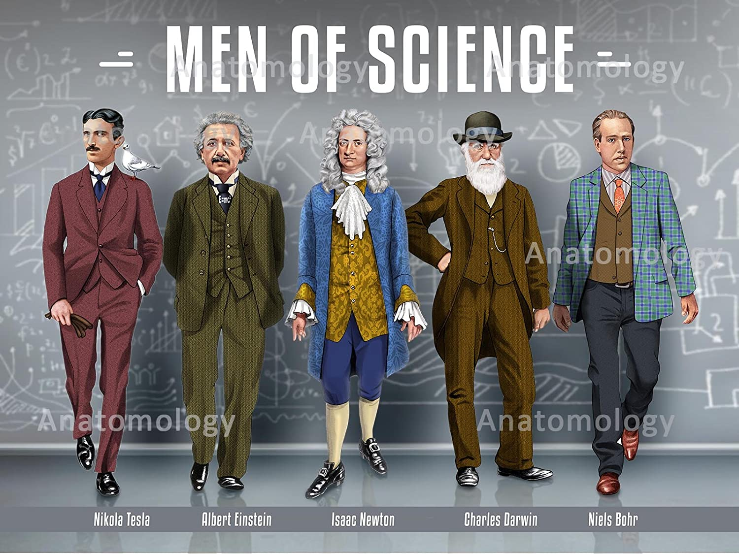 Men of Science Poster (smaller size) Anatomology