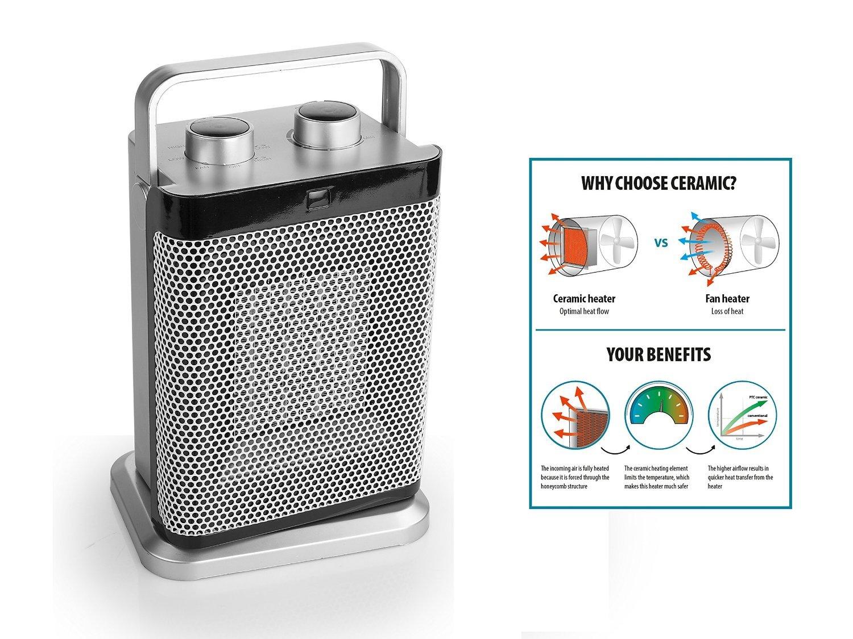 Tristar KA-5043 Stufa Elettrica Ceramica, PTC Oscillante: Amazon ... : stufette per bagno : Design