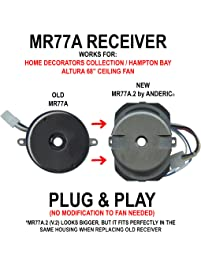 Anderic MR77A2 Ceiling Fan