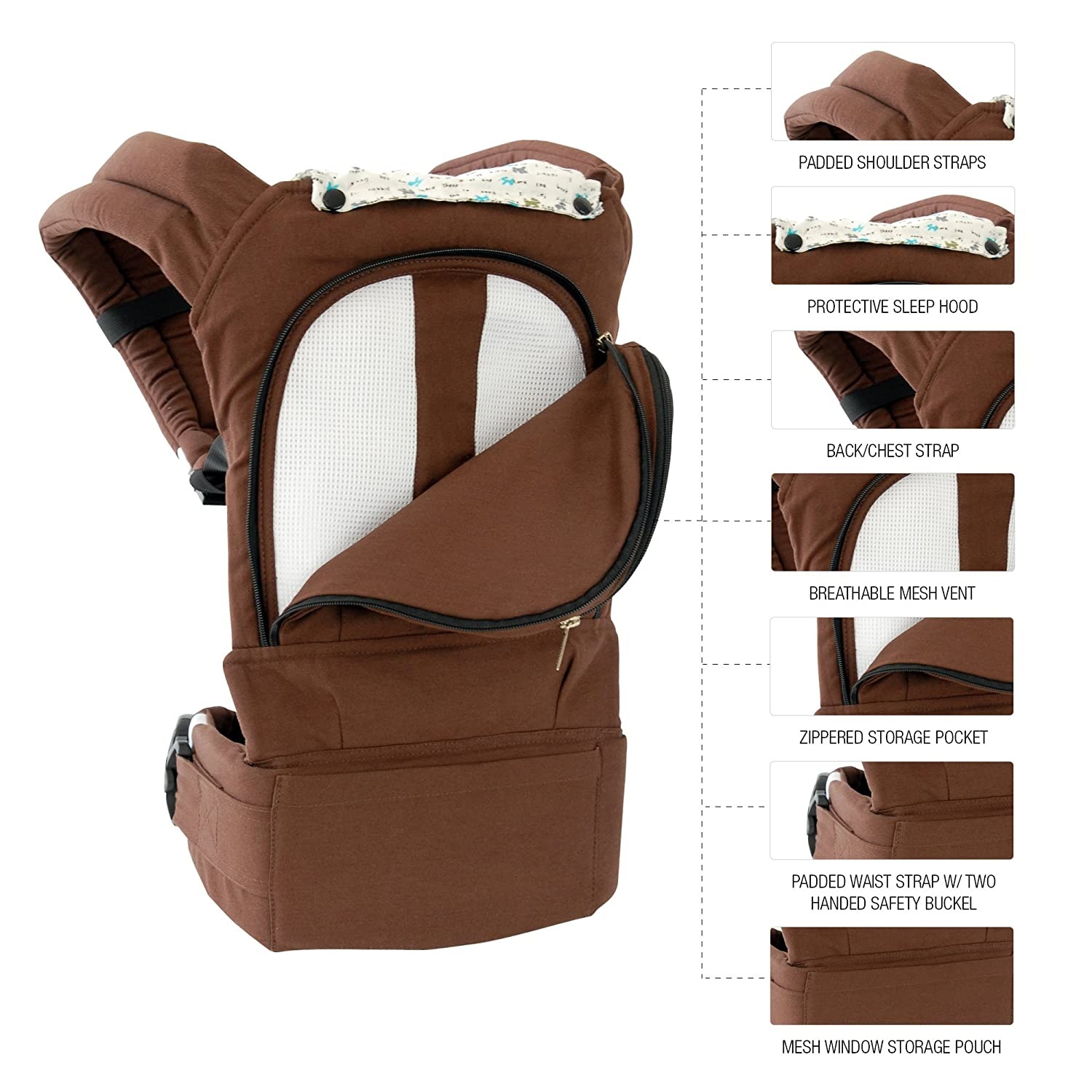 Amazon.com : Mo+m Ergonomic Baby Sling Carrier w/ Mesh Cooling Vent ...