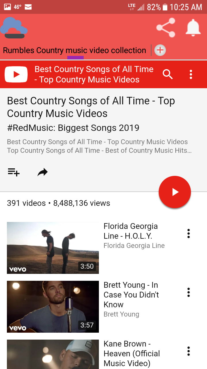country music songs 2019
