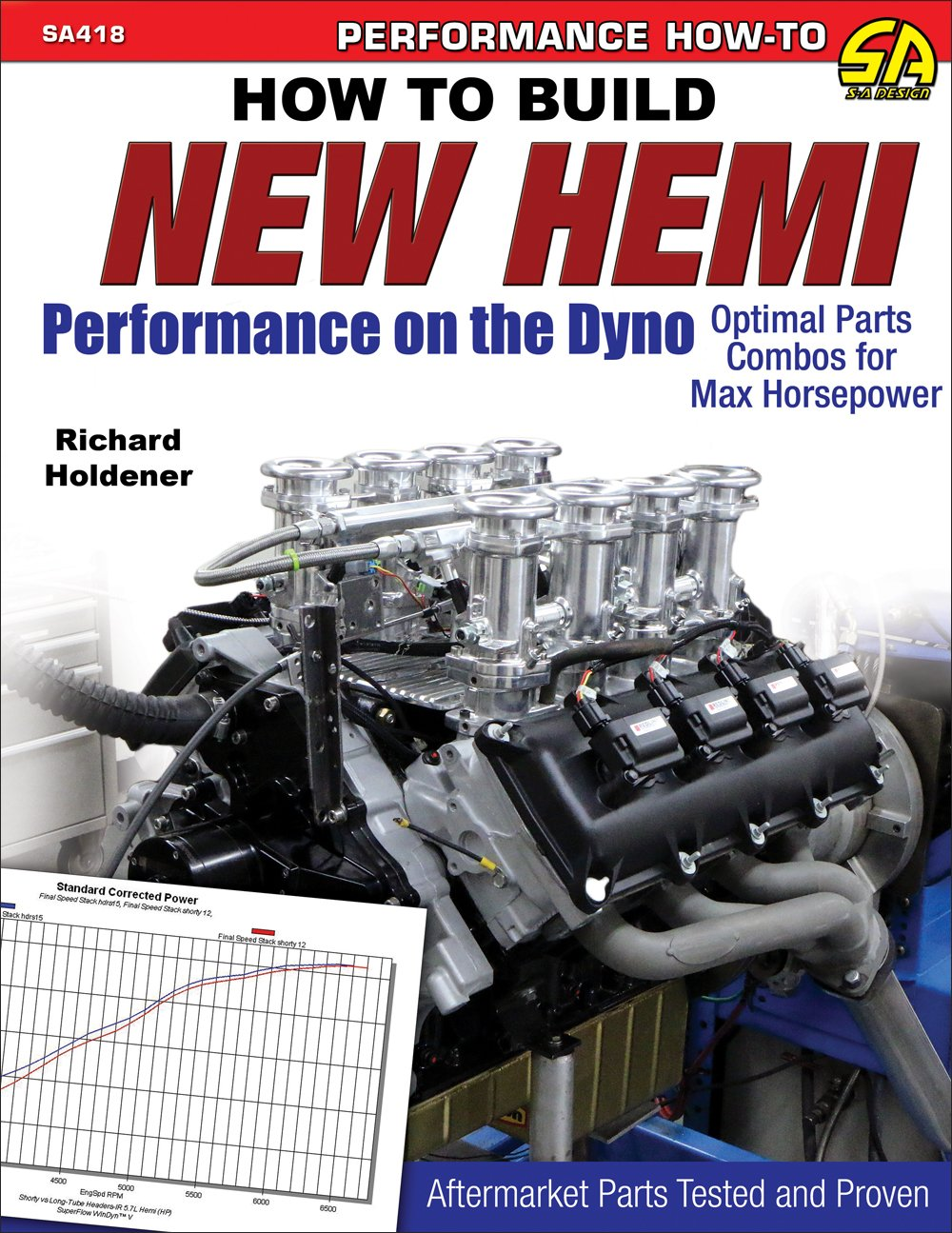 How to Build New Hemi Performance on the Dyno: Optimal Parts Combos for Max Horsepower Performance How to Sa Design: Amazon.es: Richard Holdener: Libros en ...