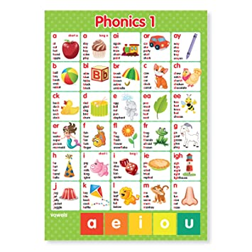 A Laminated Abc Alphabet PhonicsGraphemes Letters  Sounds Wall