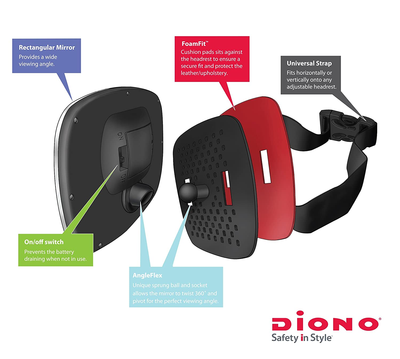 60340 Diono Espejo Auxiliar Easy View Plus Diono
