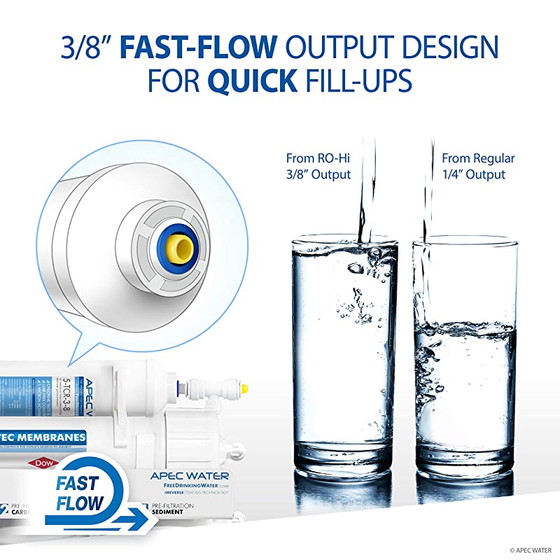 """APEC Water RO-Hi Reverse Osmosis System - 3/8"""" fast-flow output"""