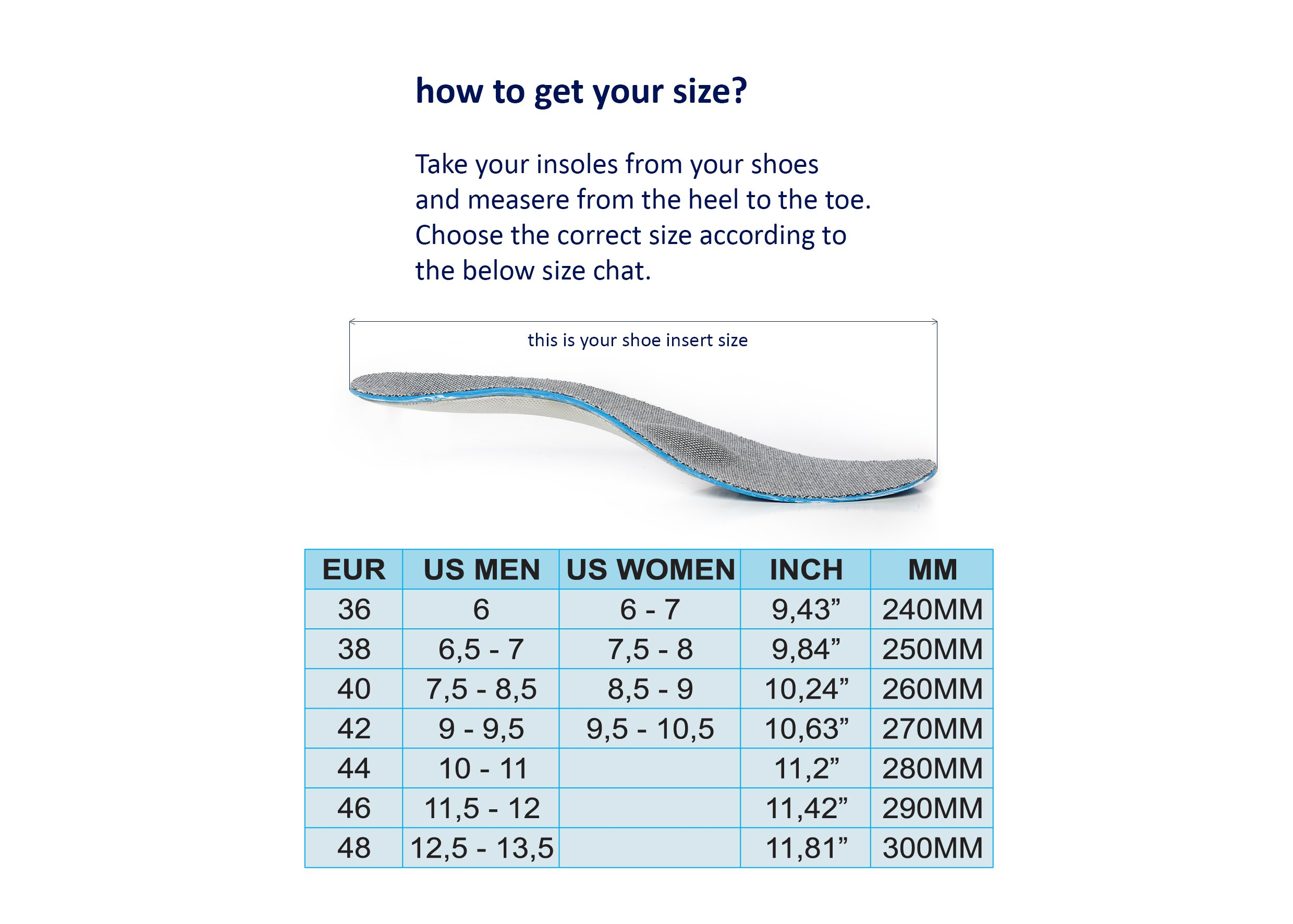 Exclusive Orthotic Shoe Insoles with Nano Silver Technology to Prevent Odor. Great for Women & Man with Plantar Fasciitis, Flat feet and Common Foot Pain. Made by SEKPRO in Czech Republic by SEKPRO (Image #3)