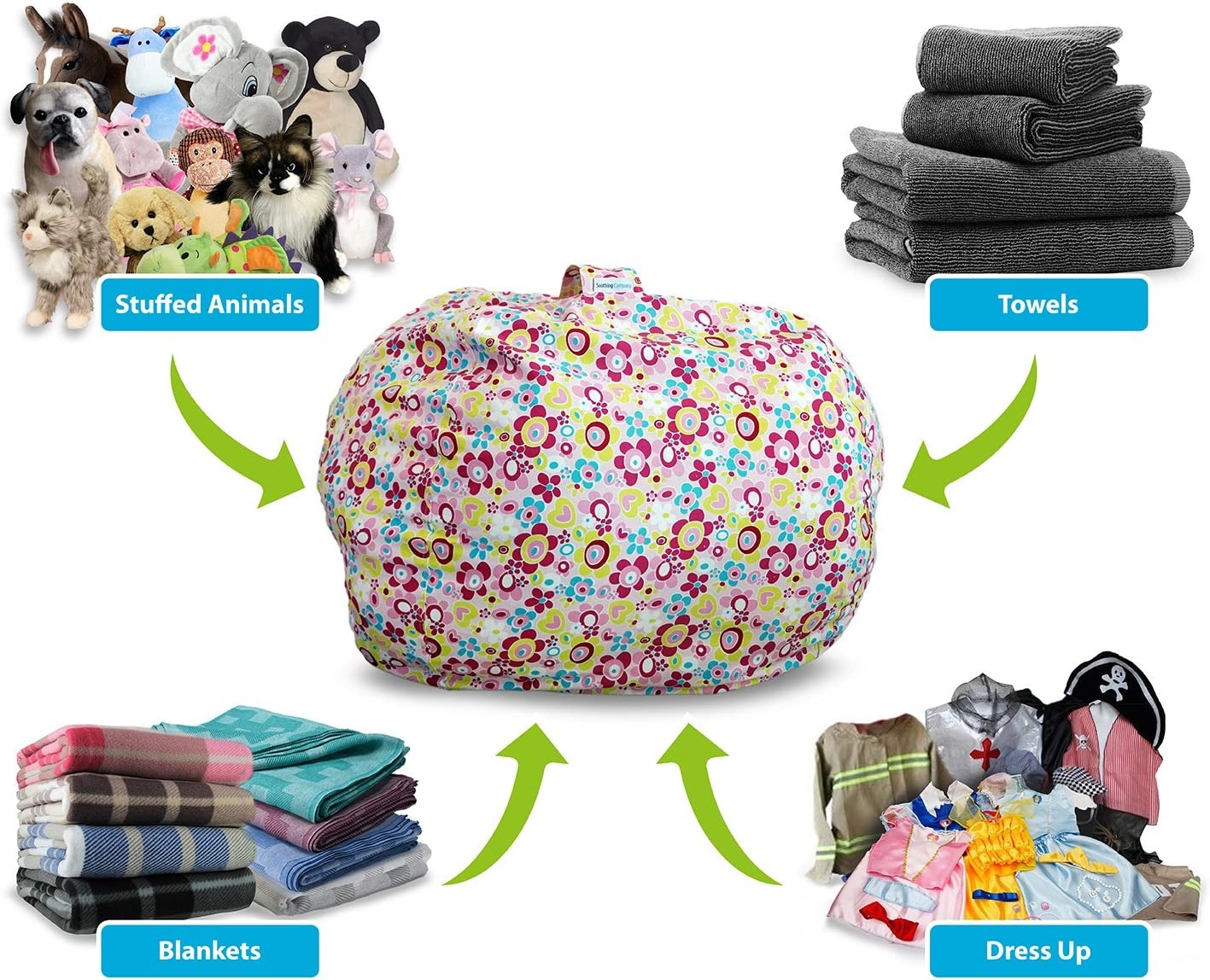 Soothing Company Stuffed Animal Bean Bag Chair for Kids Premium Cotton Canvas Extra Large Empty Beanbag 27, Grey Flowers Kid Toy Storage Covers for Your Childs Stuffed Animals and Blankets