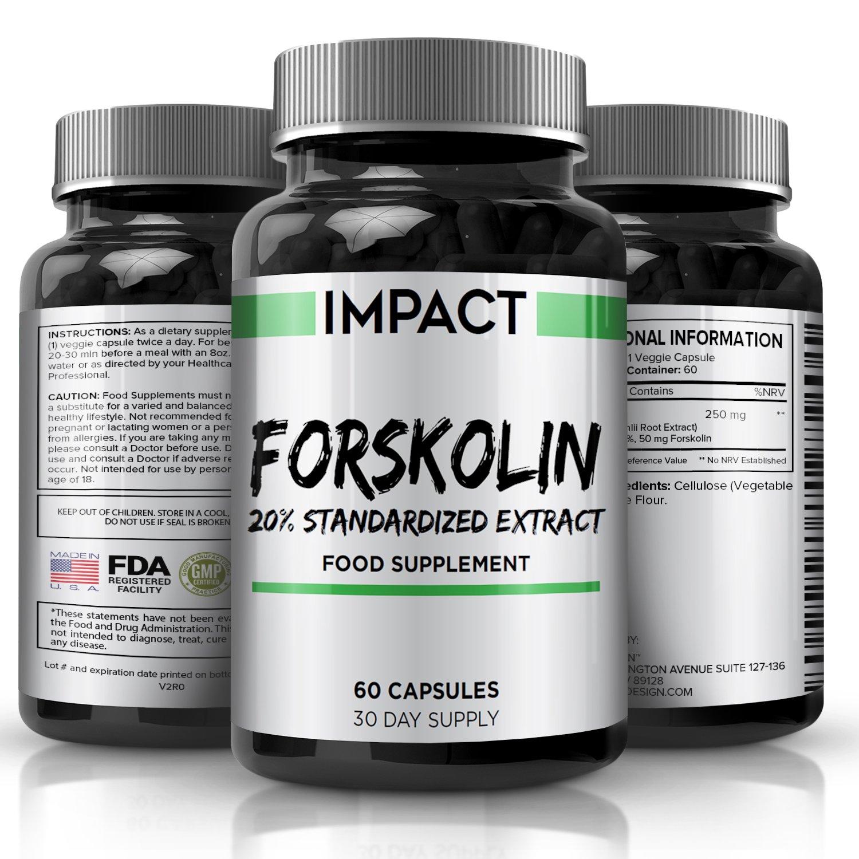 """Resultado de imagen para """"Forskolin 250"""" Food Supplement"""