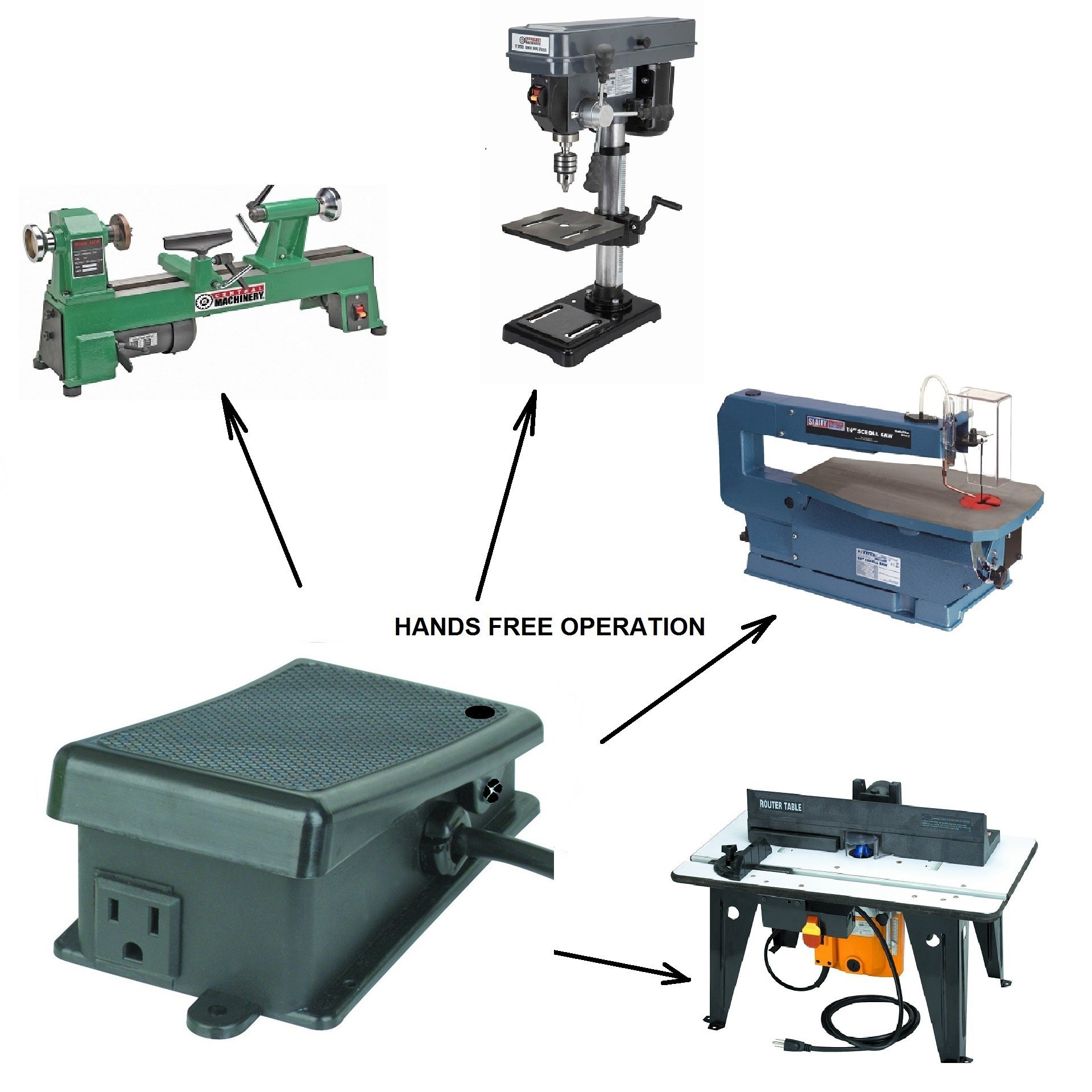 Hands Free Table Routers Scroll Saws Drill Presses Lathes Rotary Tools Operation - Hands Free Electrical Power Foot Switch Pedal