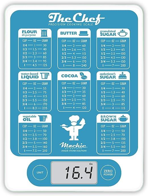 3/4 cups butter in grams