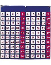 Learning Resources Hunderter Zahlentabelle mit Steckfächern,