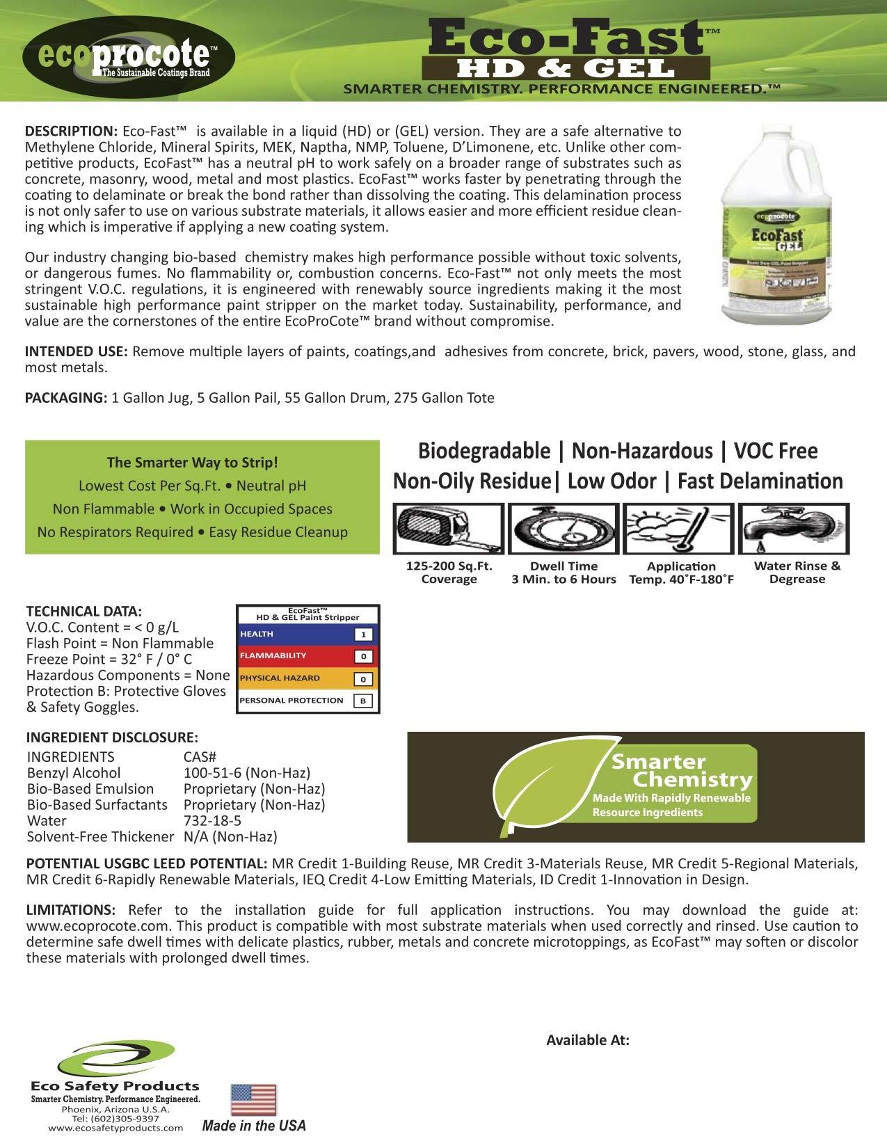 EcoFast EFHD-100G-1 GEL Paint Stripper (1 Gallon)